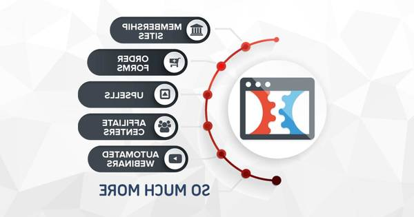 clickfunnels background image dimensions